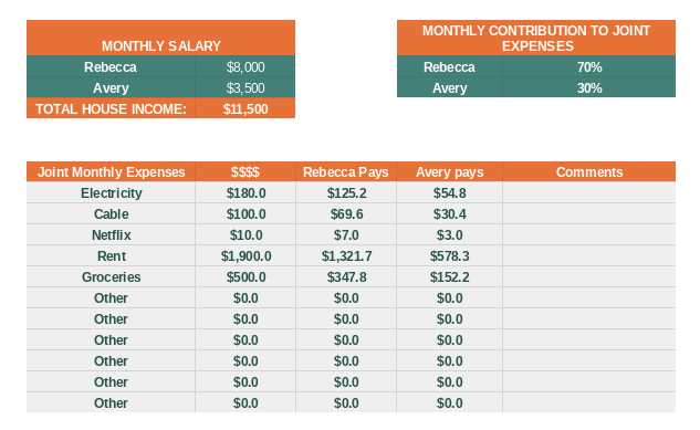 How to split bills based on income free spreadsheet